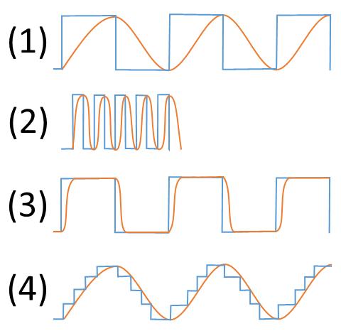 wave_form