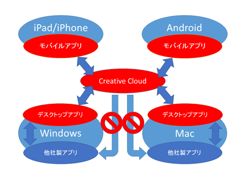 Creative-Cloud-Desktop-07