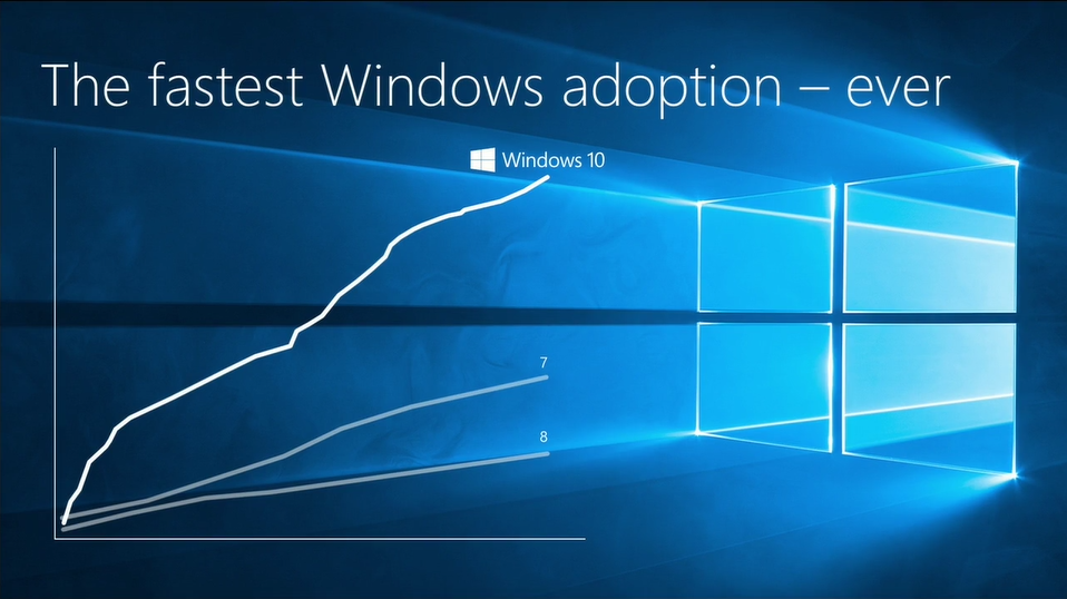 Windows10-reason-of-forced-upgrade-01.png