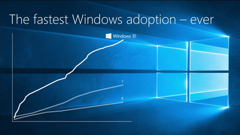 Windows10-reason-of-forced-upgrade-01
