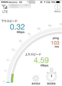 So-net-speed-2017-01