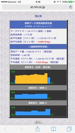 0SIM-Speed-14