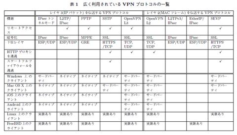 mDNS-on-L2TP-01