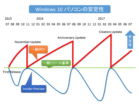 windows10-pc-purchase-timing-02