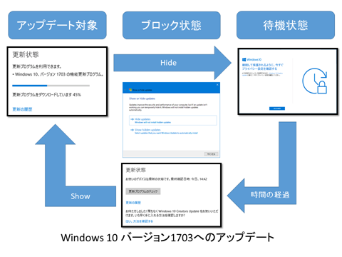 Windows10-avoid-big-update-71