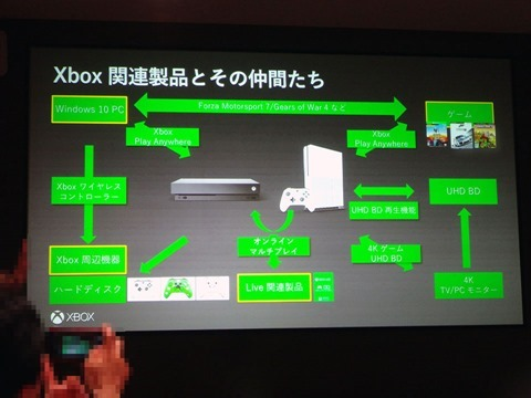 Microsoft-New-Products-Briefing-Surface-and-Xbox-35