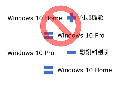 Windows10-Home-Price-01