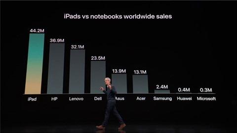 iPad-Pro-3rd-02