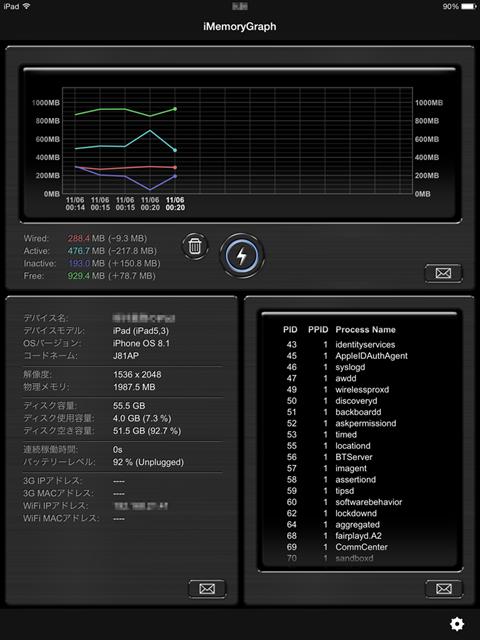 iPad-Air2-RAM-Size-is-2GB-02