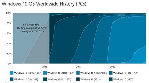 Windows10-v1903-should-we-update-01