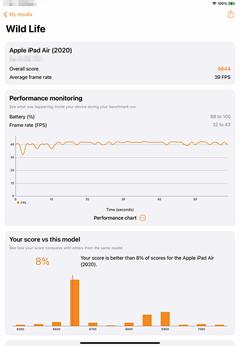 iPad-Air-4th-review-Air-111