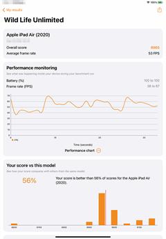 iPad-Air-4th-review-Air-115