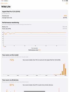 iPad-Air-4th-review-Pro-121