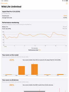 iPad-Air-4th-review-Pro-125