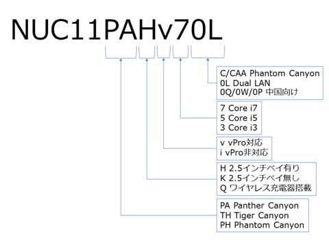 Intel-NUC11-Serise-release-01